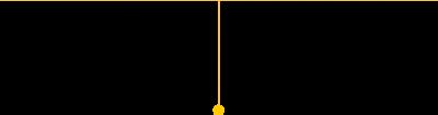 Modulo Luce